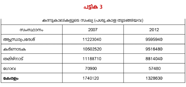 Table_03 (1)